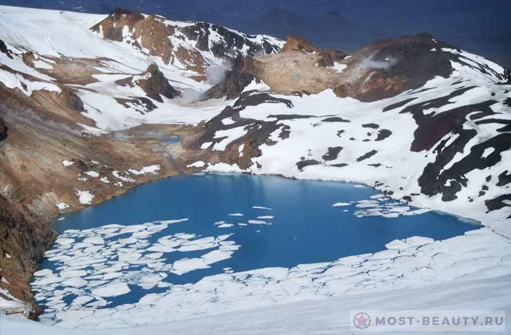 Вулканические Озера Аскья
