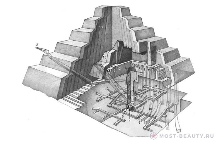 Пирамида Джосера. Разрез