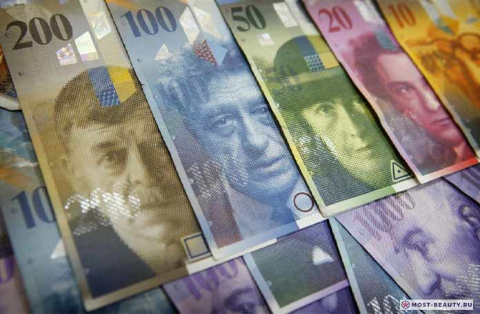 Самые красивые банкноты в мире: Швейцарский франк