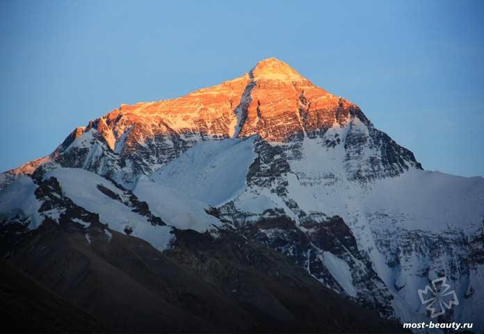 Самые высокие вершины гор: Эверест. CC0