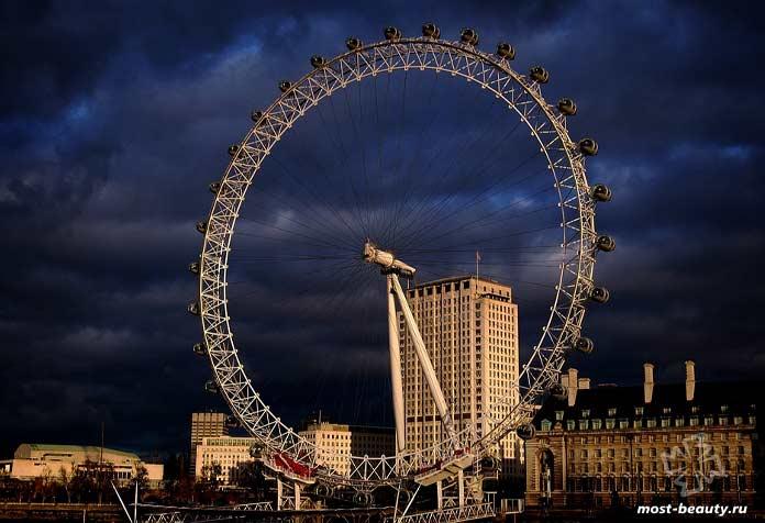 Лондонский глаз. CC0