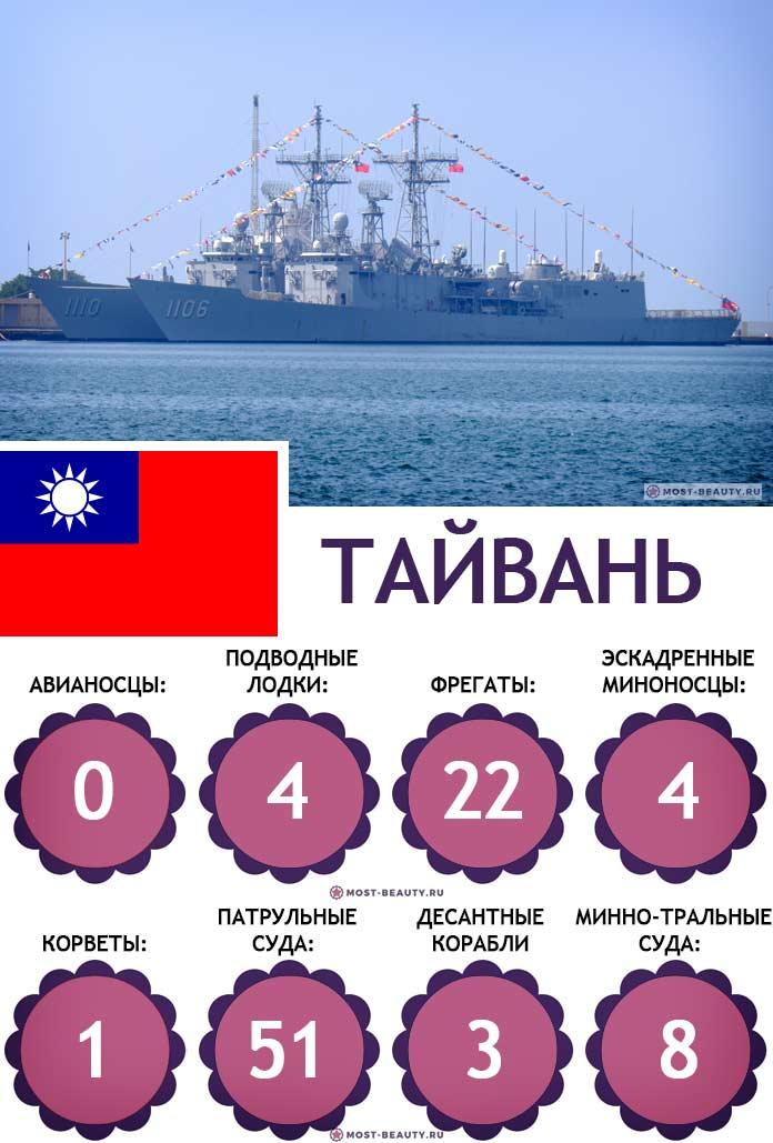 ВМФ Тайвань