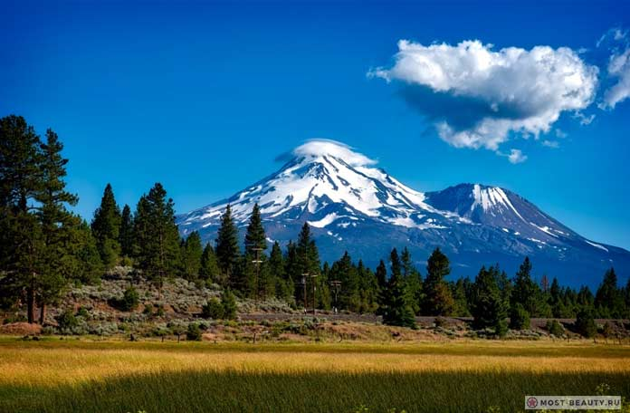 Факты о вулканах