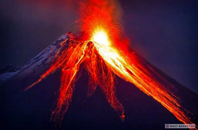 Самый активный вулкан