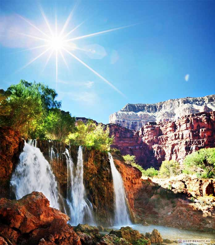 Водопады в провинции Сычуань
