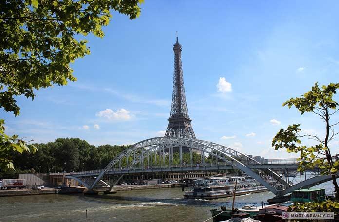 Семь самых красивых районов Парижа
