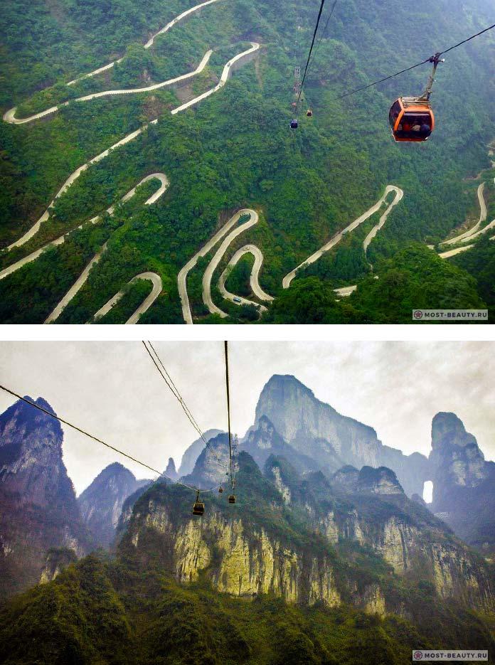 Список канатных дорог: Канатная дорога Тяньмэнь