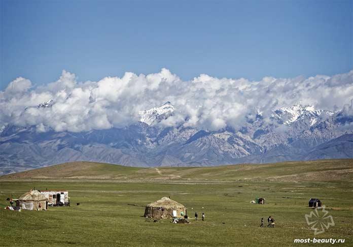 Современные кочевые народы: Киргизия. CC0
