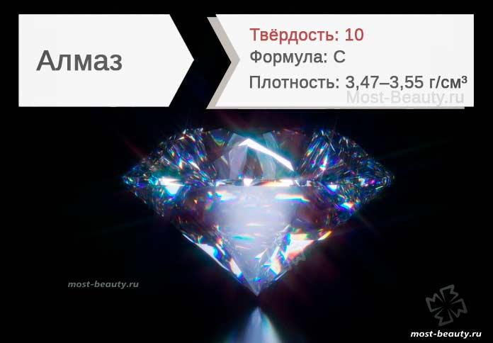 Алмаз. CC0