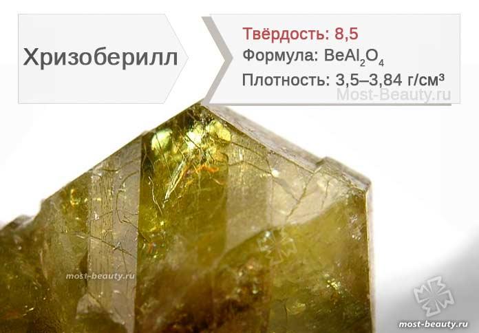 Самые твёрдые минералы на планете: Хризоберилл