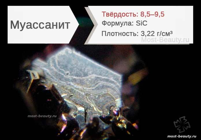 Самые твёрдые минералы на планете: Муассанит. CC0