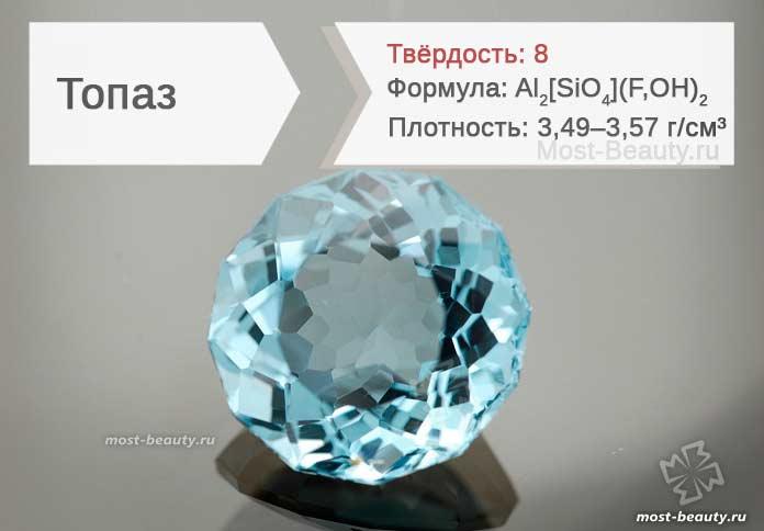 Самые твёрдые минералы на планете: Топаз. CC0
