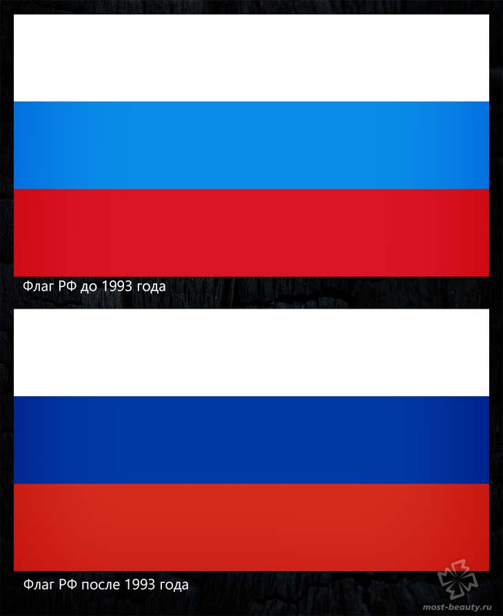 Флаг РФ до и после 1993 года