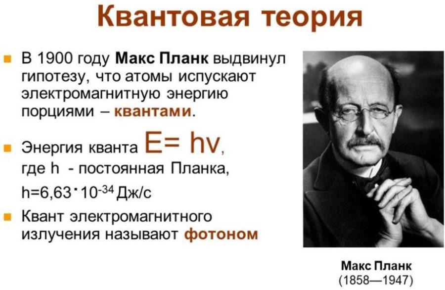 Квантовая теория Планка